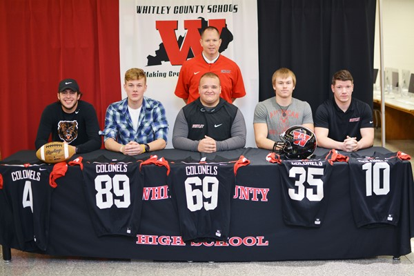 Football College Signings